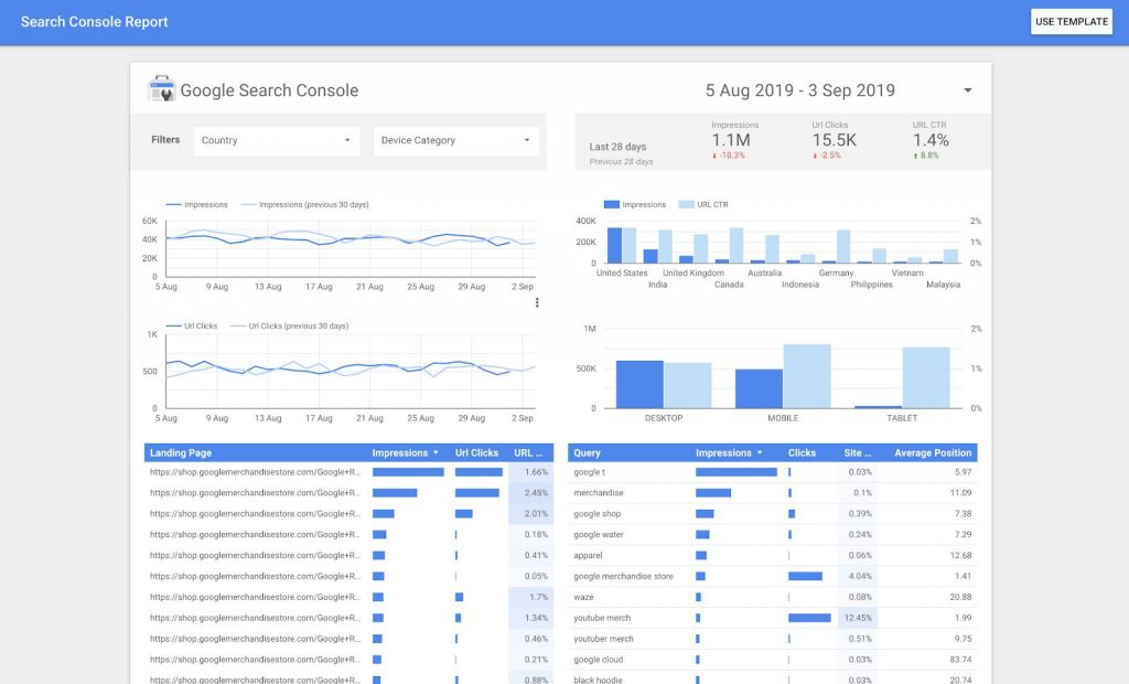 Google Search Console Data Guide-SEOReseller-GSC Template