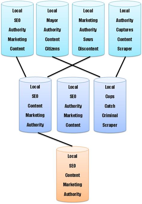 LDA---Topic-Modeling