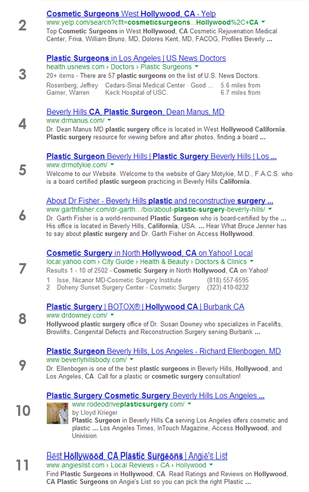 Understanding How Google Counts Local Results