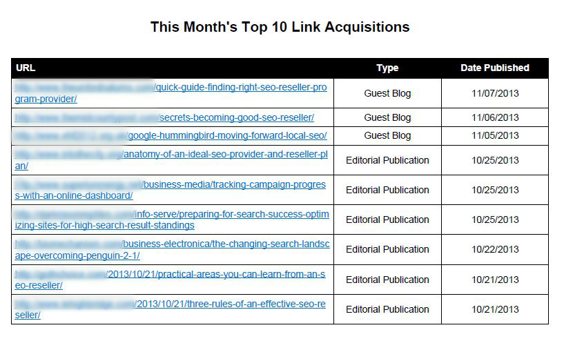 """Top Links Built"" Now Included in Our Monthly Executive Summaries"