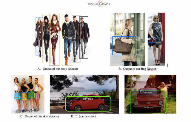Examples of VisualGraph's image detection technology in action