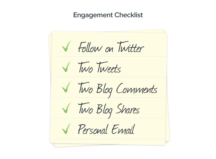 Alex Turnbull's influencer engagement checklist for the Groove HQ blog launch