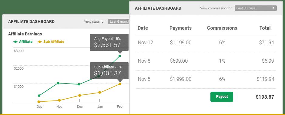 affiliate-program-dashboard
