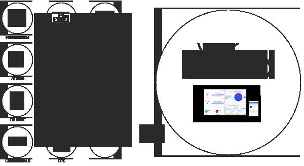private-label-seo-branded