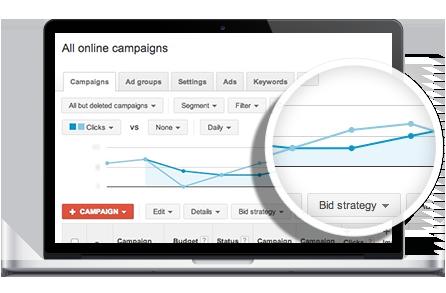 online-ppc-campaign