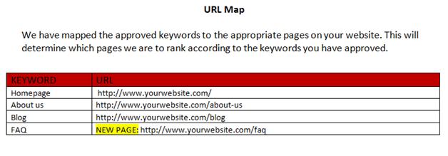 URL Map