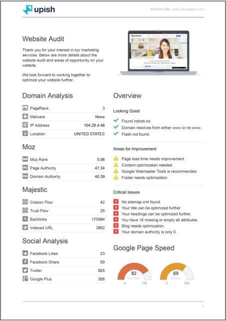 Sample Site Audit