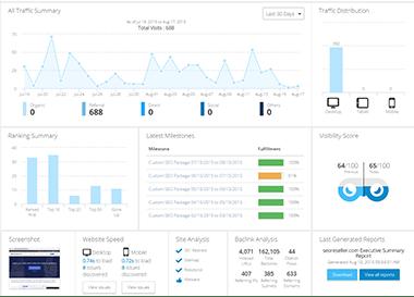 seoreseller-analytics-platform