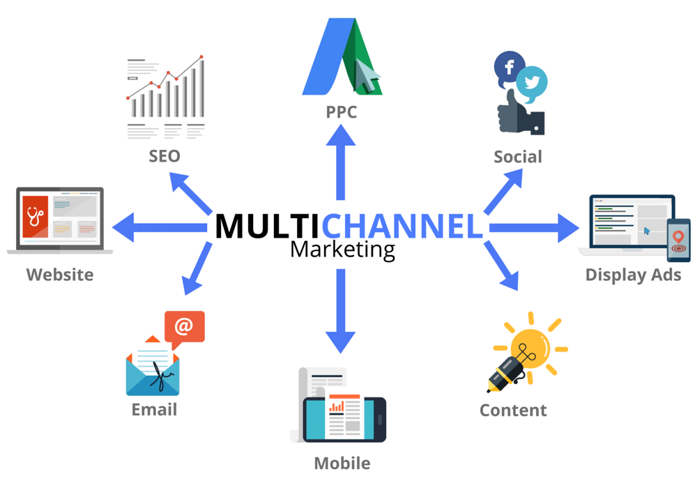 MultiChannel Marketing - SEOReseller.com