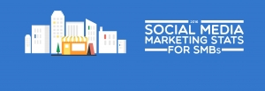 Social Media Marketing for SMBs 2016 Featured Image