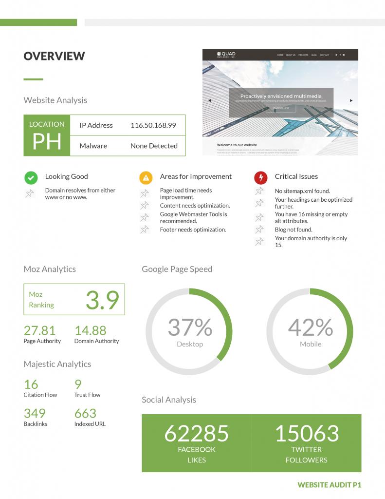 Web Audit