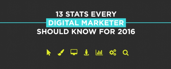 13 Stats Every Digital Marketer Should Know For 2016