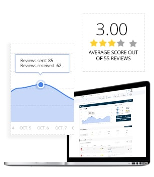 Reputation Management Tool - SEO Reseller