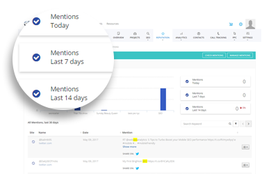 Mentions Tracking Tool
