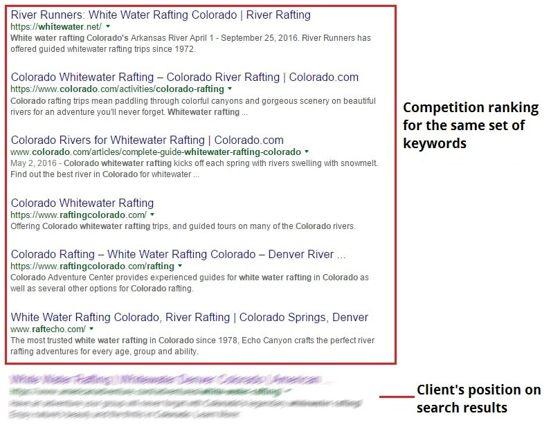 Competition on the Search Results