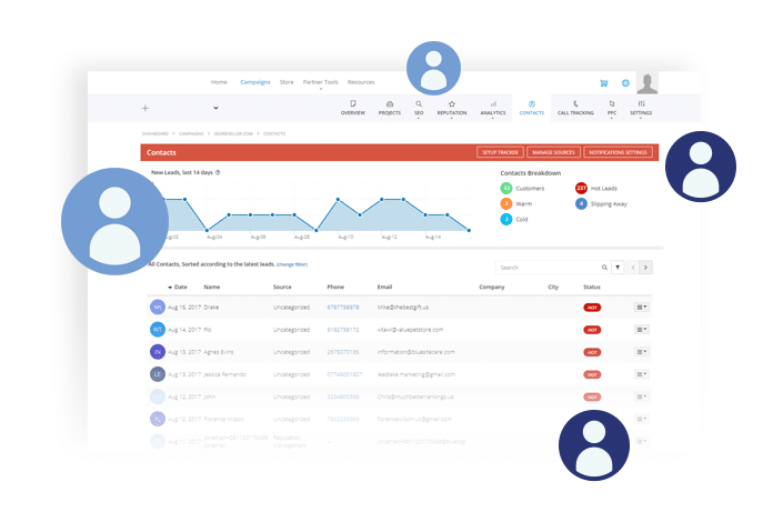 Online Review Monitoring Tool