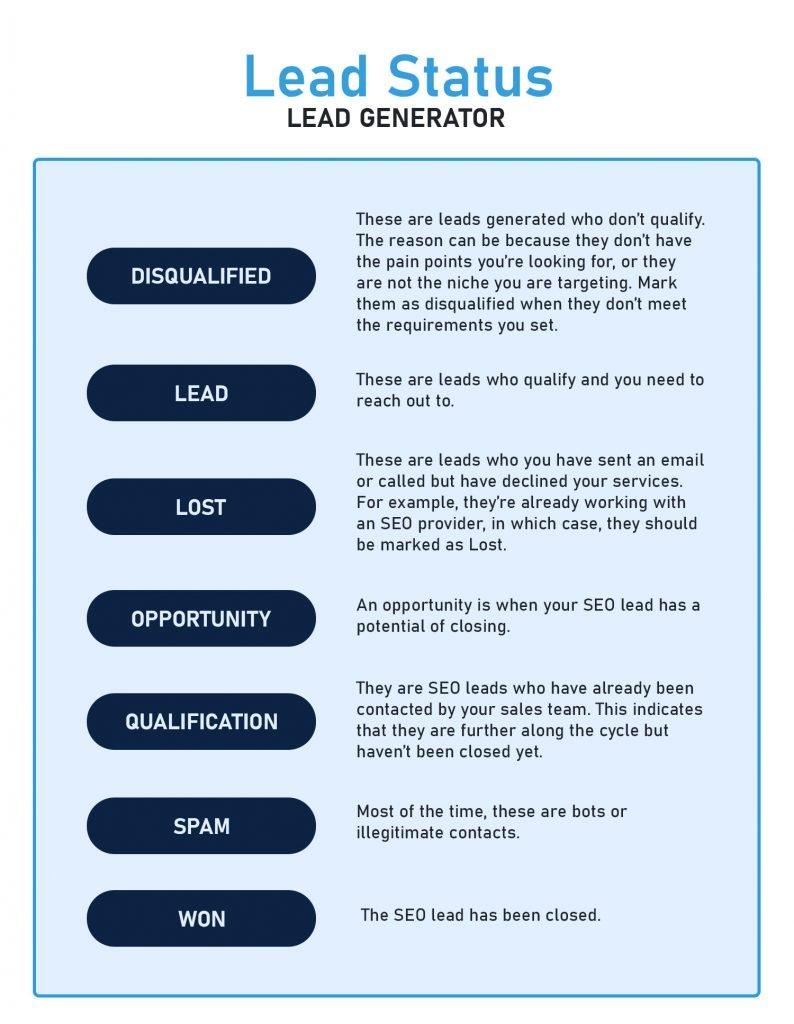 Lead status lead generator