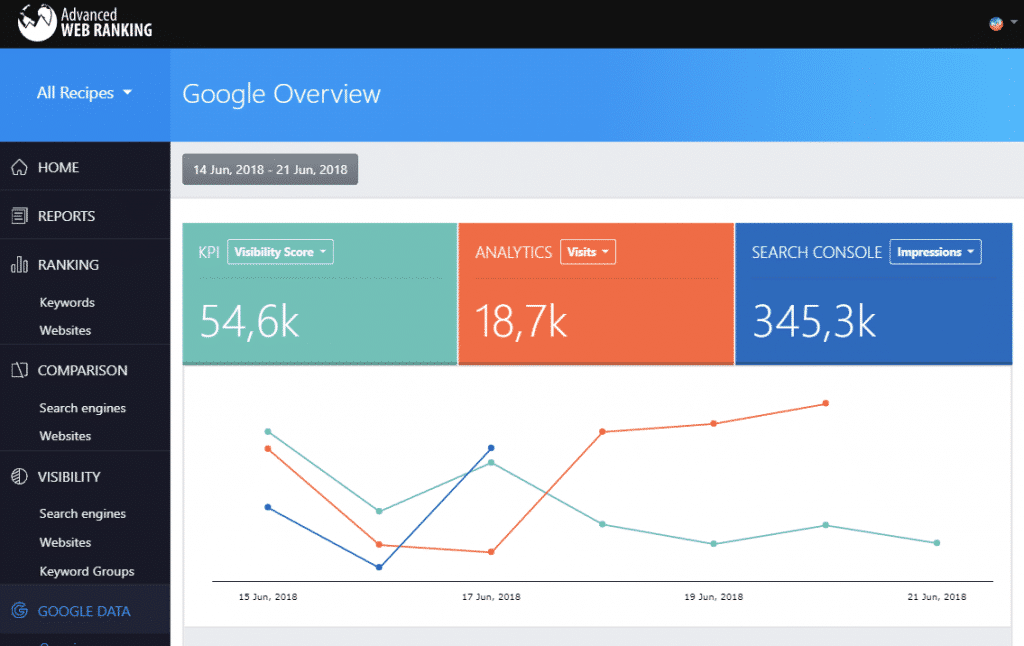 advanceweb-ranking-seoreseller