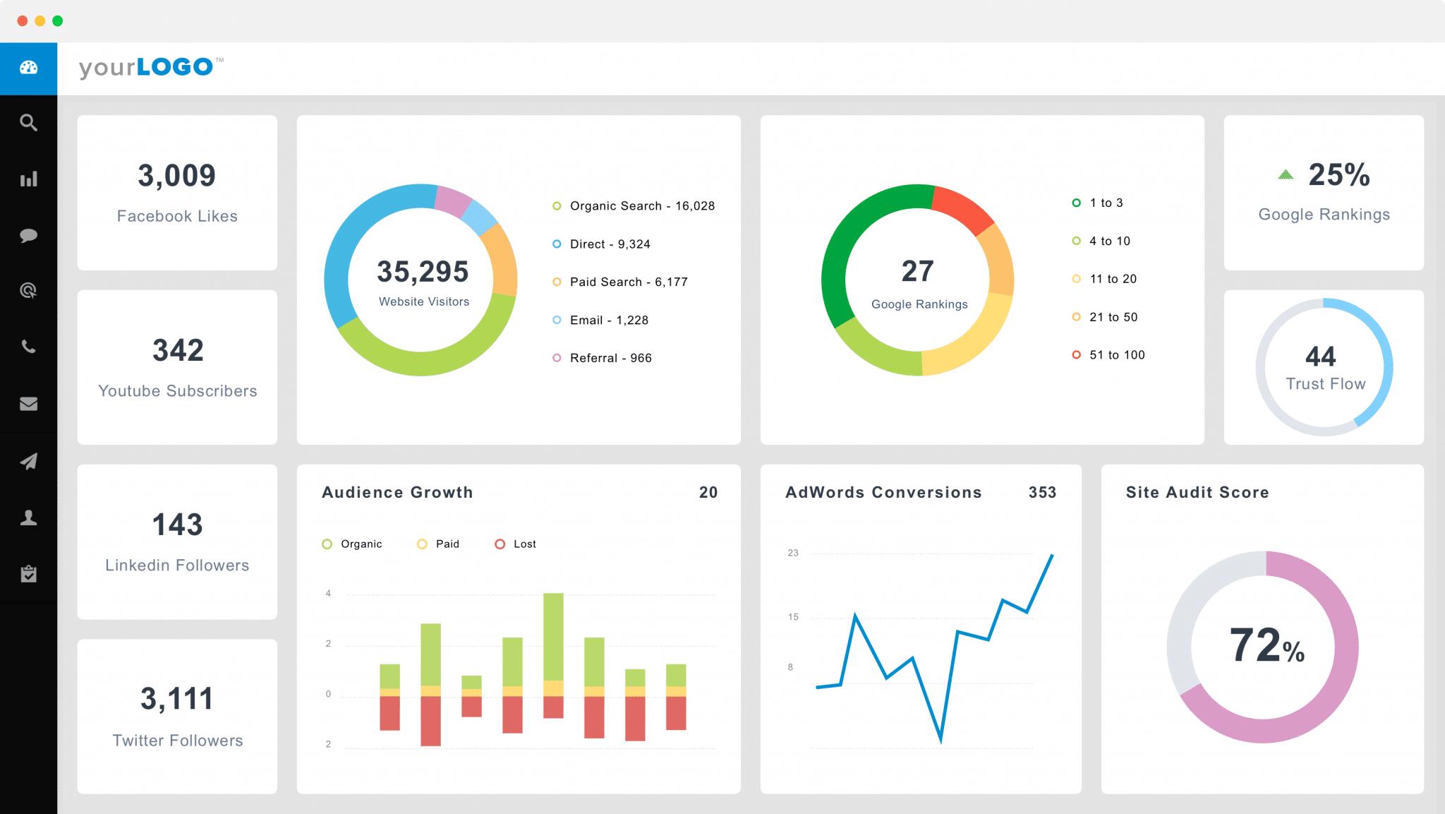 agency-analytics-white-label-dashboard-seoreseller