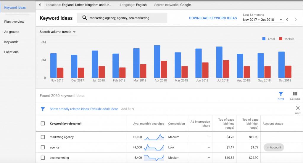 Google-keyword-planner-keyword-research-seoreseller