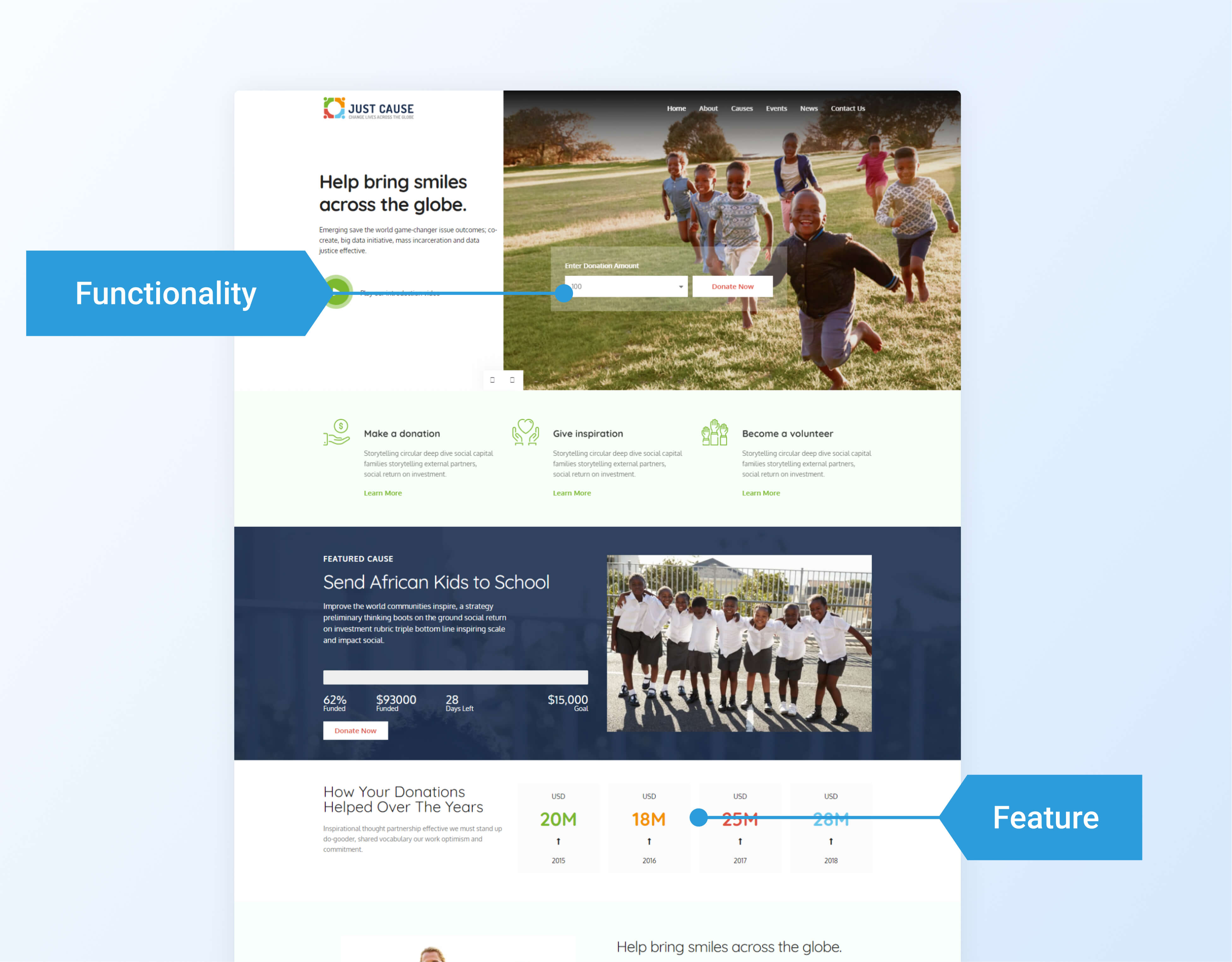 Ask about specific website features