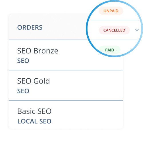 Agency site order tracking